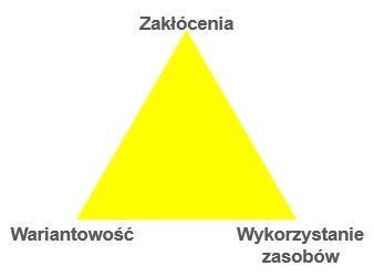 fabryka4