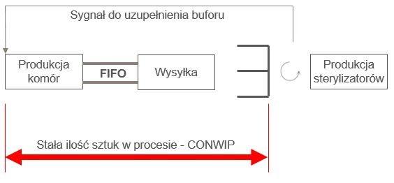 fabryka6